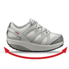 Do Those Rockered Shoes Really Burn More Fat?