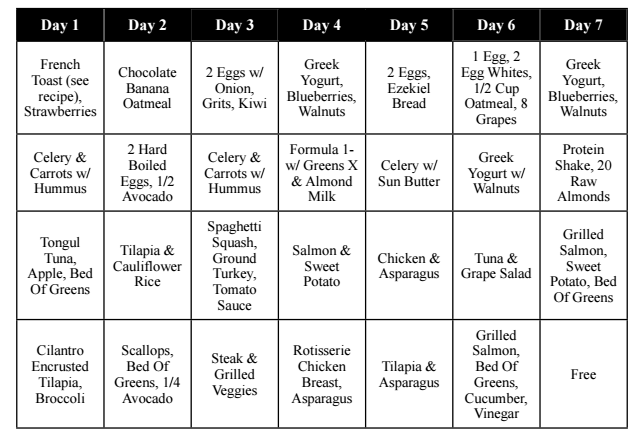 No Excuses-Weekly Meal Plan