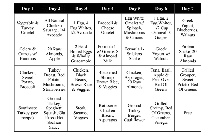 BB3 Sample Meal Plan